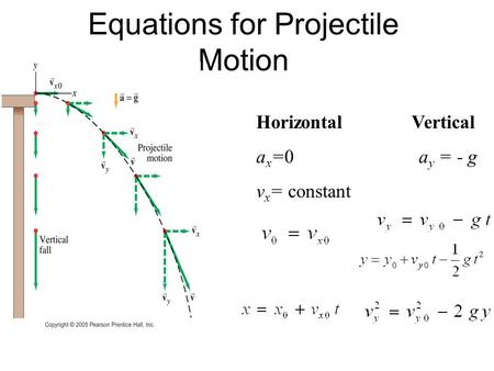 Equations for Projectile Motion