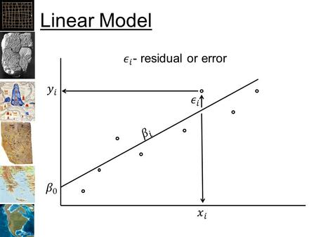 Linear Model. Formal Definition General Linear Model.