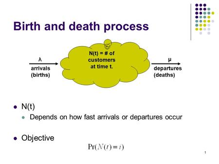 1 Birth and death process N(t) Depends on how fast arrivals or departures occur Objective N(t) = # of customers at time t. λ arrivals (births) departures.