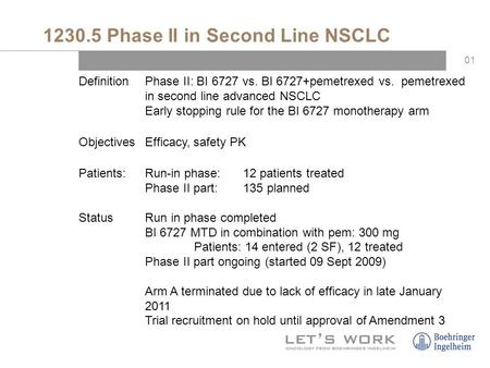 01 1230.5 Phase II in Second Line NSCLC DefinitionPhase II: BI 6727 vs. BI 6727+pemetrexed vs. pemetrexed in second line advanced NSCLC Early stopping.