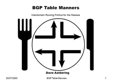25/07/2003BGP Table Manners 1 Interdomain Routing Politics for the Masses Dave Aaldering.