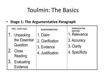Toulmin: The Basics Stage 1: The Argumentative Paragraph 1. Unpacking the Essential Question 2. Close Reading 3. Evaluating Evidence 1. Claim 2. Clarification.