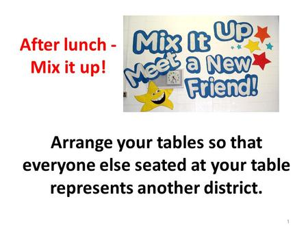 After lunch - Mix it up! Arrange your tables so that everyone else seated at your table represents another district. 1.