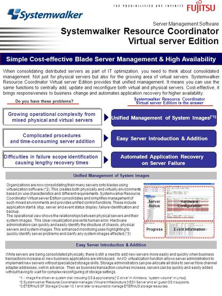 Automated Application Recovery on Server Failure Server Management Software Systemwalker Resource Coordinator Virtual server Edition When consolidating.