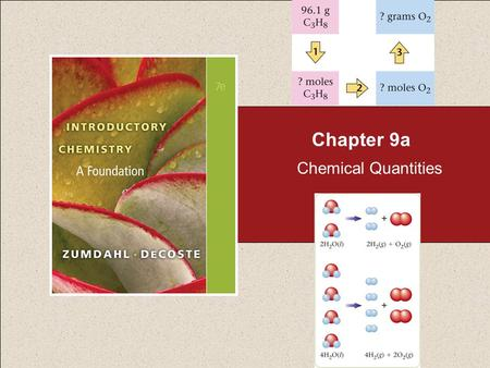Chapter 9a Chemical Quantities. Chapter 9 Table of Contents 2 9.1 Information Given by Chemical Equations 9.2 Mole–Mole Relationships 9.3 Mass Calculations.
