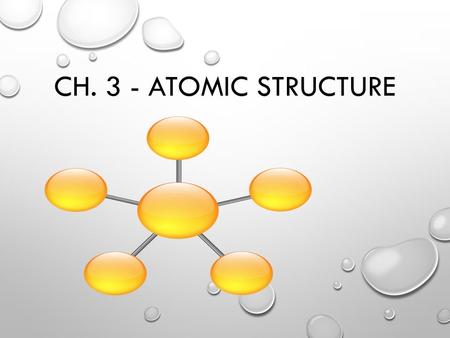 CH. 3 - ATOMIC STRUCTURE The Atom: From Philosophical Idea to Scientific Theory OBJECTIVES EXPLAIN THE LAW OF CONSERVATION OF MASS, THE LAW OF DEFINITE.