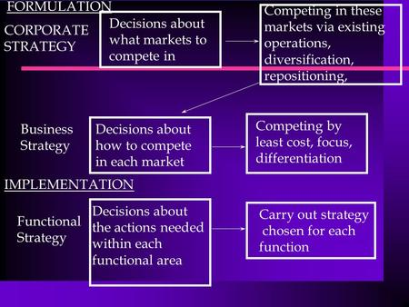 the nature of competitive advantage Sustainable competitive advantages are  sustainable competitive advantages: definition, types,  companies with one sustainable competitive advantage might be.