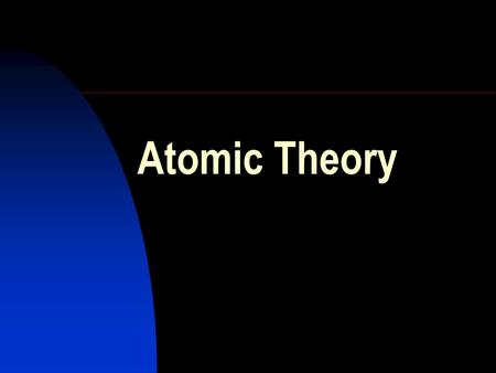 Atomic Theory. The Atom Recall the atom is the smallest particle making up an element.