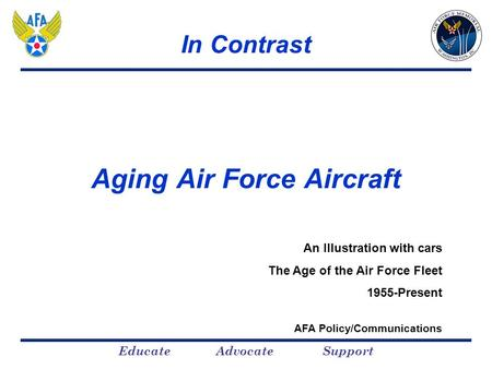 Educate Advocate Support Aging Air Force Aircraft In Contrast An Illustration with cars The Age of the Air Force Fleet 1955-Present AFA Policy/Communications.