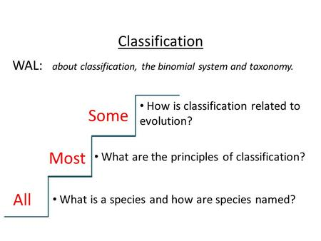 Classification WAL: about classification, the binomial system and taxonomy. All Most Some What is a species and how are species named? What are the principles.