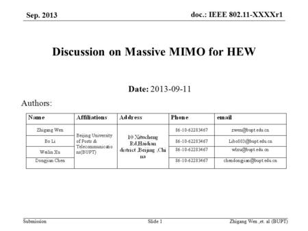 Submission Sep. 2013 doc.: IEEE 802.11-XXXXr1 Zhigang Wen,et. al (BUPT)Slide 1 Discussion on Massive MIMO for HEW Date: 2013-09-11 Authors: