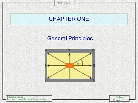 Namas Chandra Introduction to Mechanical engineering Hibbler Chapter 1-1 EML 3004C CHAPTER ONE General Principles.