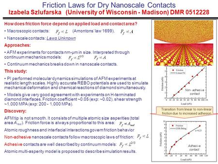 Friction Laws for Dry Nanoscale Contacts Izabela Szlufarska (University of Wisconsin - Madison) DMR 0512228 How does friction force depend on applied load.