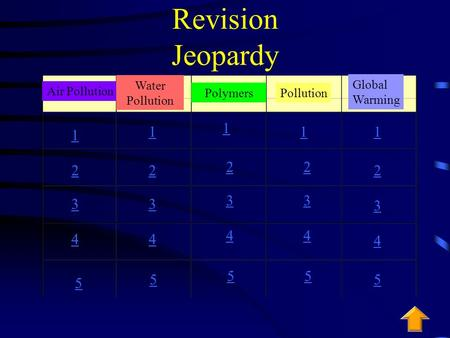Revision Jeopardy Air Pollution Water Pollution PolymersPollution 1 1 1 1 2 3 4 2 3 4 5 2 3 4 5 2 3 4 5 5 Global Warming 1 2 3 5 4.