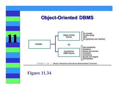 an analysis of object oriented database management systems in middle 80s The convergence of computers and video = digital fusion analysis and action this software is likely to be increasingly object-oriented, because.