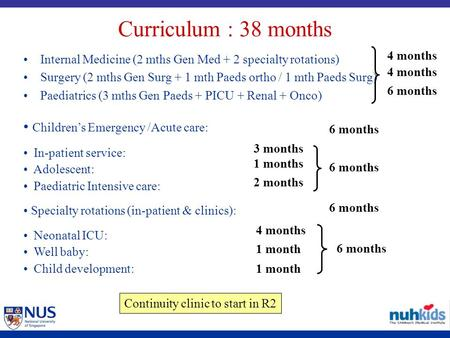 Curriculum : 38 months Internal Medicine (2 mths Gen Med + 2 specialty rotations) Surgery (2 mths Gen Surg + 1 mth Paeds ortho / 1 mth Paeds Surg) Paediatrics.
