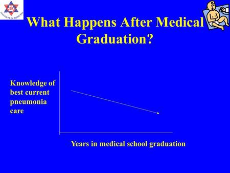 What Happens After Medical Graduation? Knowledge of best current pneumonia care Years in medical school graduation.