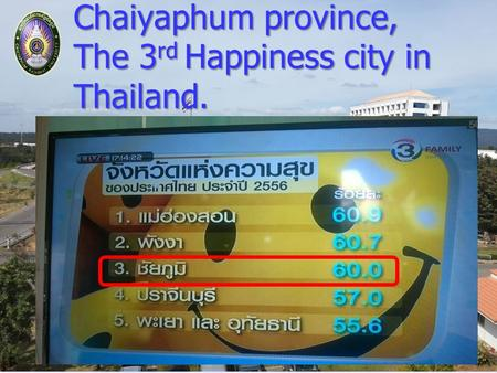 1 Chaiyaphum province, The 3 rd Happiness city in Thailand.
