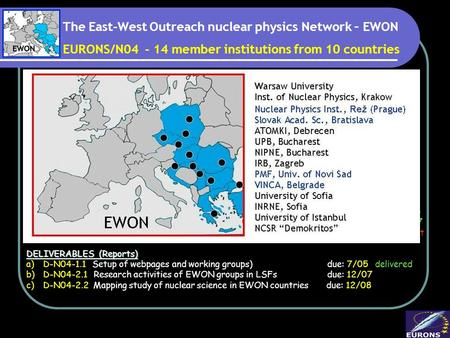 The East-West Outreach nuclear physics Network – EWON EURONS/N04 - 14 member institutions from 10 countries AIMS 1)Strengthen the involvement of the EWON.