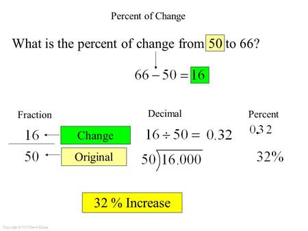 Percent of Change Original Change Fraction Decimal Percent 32 % Increase What is the percent of change from 50 to 66? Copyright © 2005 David Kleine.