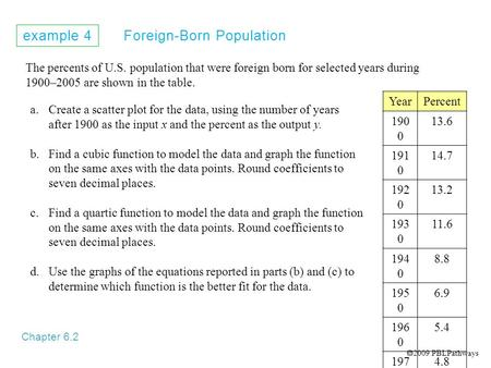 Example 4 Foreign-Born Population Chapter 6.2 The percents of U.S. population that were foreign born for selected years during 1900–2005 are shown in the.