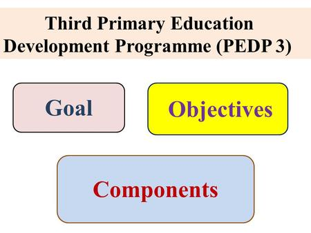 Third Primary Education Development Programme (PEDP 3) Goal Objectives Components.
