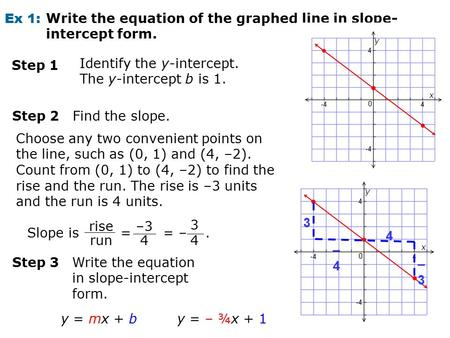 Ex 1: Write the equation of the graphed line in slope-intercept form.