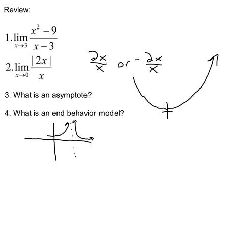 Review: 3. What is an asymptote? 4. What is an end behavior model?