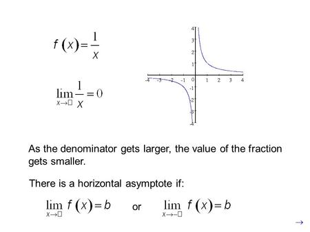As the denominator gets larger, the value of the fraction gets smaller. There is a horizontal asymptote if: or.