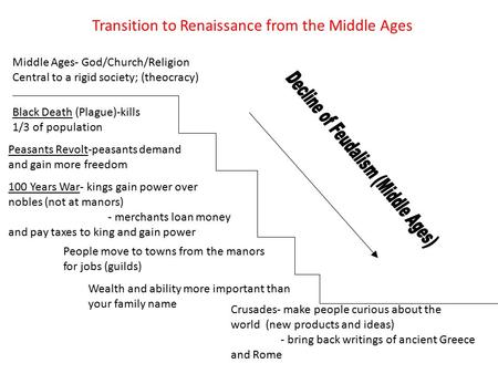 Transition to Renaissance from the Middle Ages Middle Ages- God/Church/Religion Central to a rigid society; (theocracy) Black Death (Plague)-kills 1/3.
