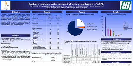 Antibiotic selection in the treatment of acute exacerbations of COPD Kurt A. Wargo, Pharm.D., BCPS(AQ-ID), Ryan E. Owens, Pharm.D. Candidate 2014, Takova.