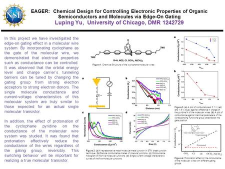 EAGER: Chemical Design for Controlling Electronic Properties of Organic Semiconductors and Molecules via Edge-On Gating Luping Yu, University of Chicago,