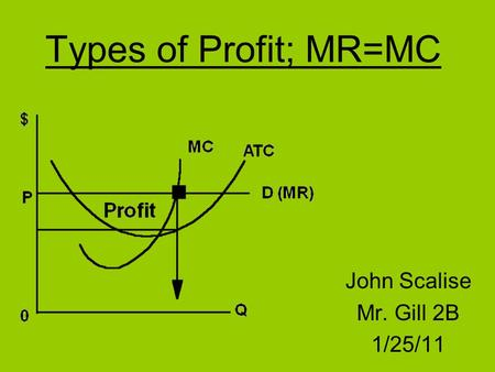 Types of Profit; MR=MC John Scalise Mr. Gill 2B 1/25/11.