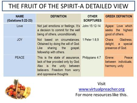 THE FRUIT OF THE SPIRIT-A DETAILED VIEW