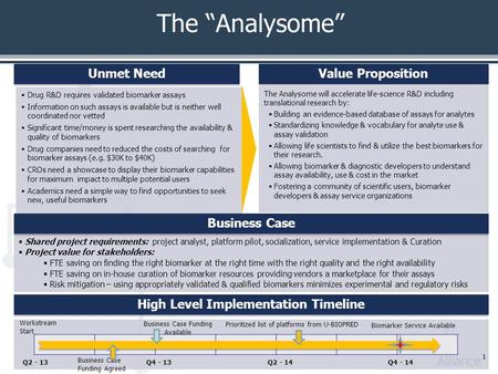 "The ""Analysome"" Unmet Need  Drug R&D requires validated biomarker assays  Information on such assays is available but is neither well coordinated nor."
