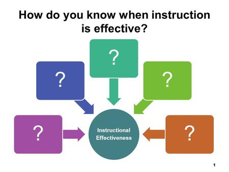 How do you know when instruction is effective? Instructional Effectiveness ????? 1.
