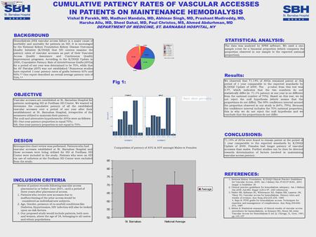 Printed by www.postersession.com CUMULATIVE PATENCY RATES OF VASCULAR ACCESSES IN PATIENTS ON MAINTENANCE HEMODIALYSIS Vishal B Parekh, MD, Madhavi Mandala,