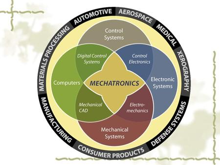What is Mechatronics? Mechatronics is the synergistic combination of mechanical engineering, electronics, controls engineering, and computers, all integrated.