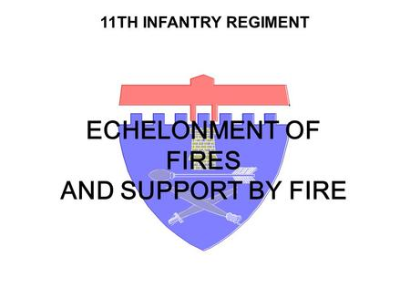 ECHELONMENT OF FIRES AND SUPPORT BY FIRE