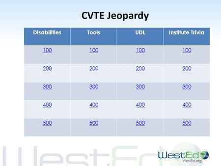 WestEd.org DisabilitiesToolsUDLInstitute Trivia 100 200 300 400 500 CVTE Jeopardy.