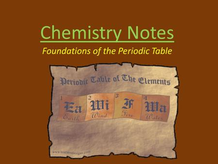 Chemistry Notes Foundations of the Periodic Table.