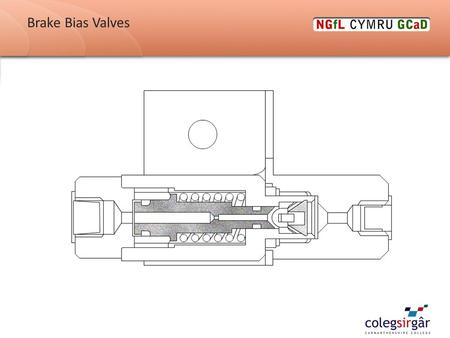 Brake Bias Valves. Aim and Objectives Aim: The aim of the lesson is to recognise the need for brake bias (proportioning valves) within a vehicle braking.