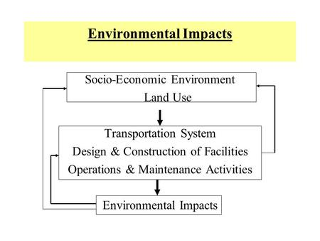Environmental Impacts Socio-Economic Environment Land Use Transportation System Design & Construction of Facilities Operations & Maintenance Activities.