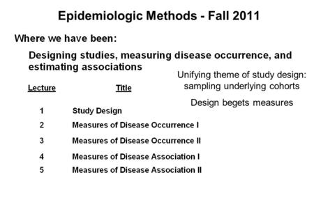 Epidemiologic Methods - Fall 2011 Unifying theme of study design: sampling underlying cohorts Design begets measures.