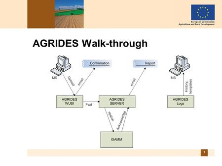 1 AGRIDES Walk-through. 2 AGRIDES - File Content AGRIDES allows to upload one file per transaction:  File –Message 1 Document A –Message 2 Document B.