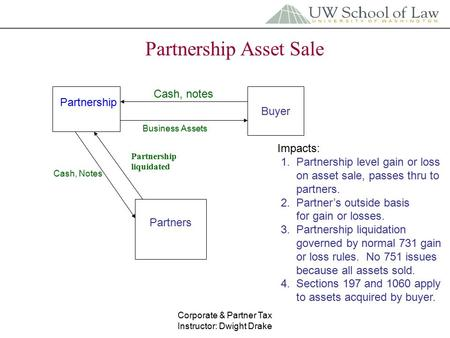 Corporate & Partner Tax Instructor: Dwight Drake Partnership Asset Sale Partnership Buyer Partners Partnership liquidated Business Assets Cash, notes Cash,