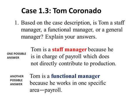 Case 1.3: Tom Coronado 1.Based on the case description, is Tom a staff manager, a functional manager, or a general manager? Explain your answers. Tom is.