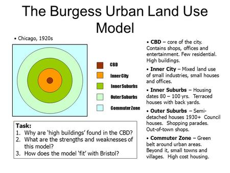 Outer Suburbs Commuter Zone CBD Inner City Inner Suburbs Chicago, 1920s The Burgess Urban Land Use Model CBD – core of the city. Contains shops, offices.