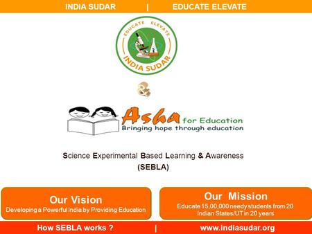 INDIA SUDAR | EDUCATE ELEVATE How SEBLA works ? | www.indiasudar.org Our Vision Developing a Powerful India by Providing Education Our Mission Educate.