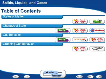 Solids, Liquids, and Gases States of Matter Changes of State Gas Behavior Graphing Gas Behavior Table of Contents.